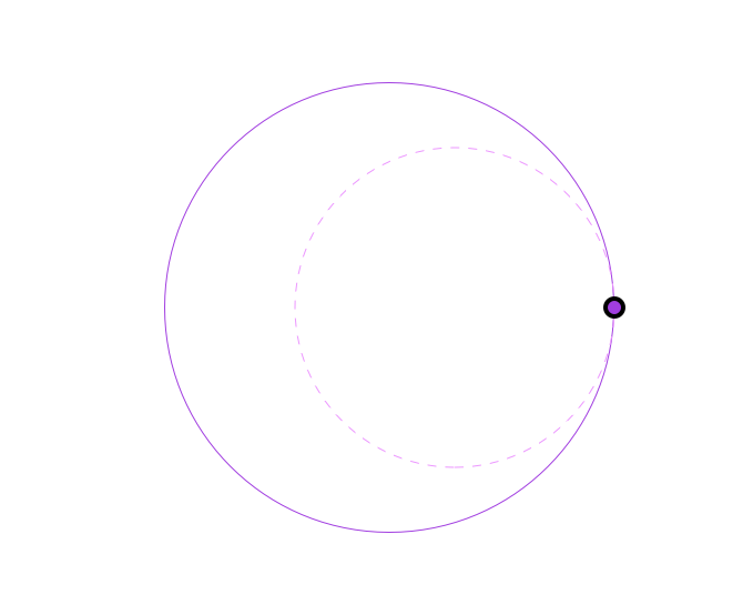 Static Graphic