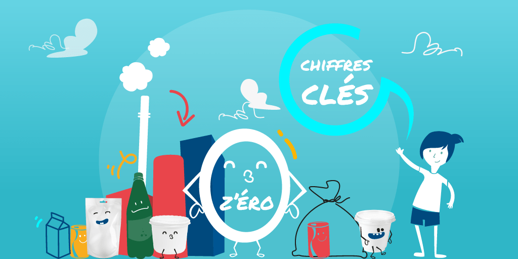Chiffre clés - SYDOM