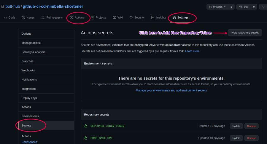 Configuring GitHub Secrets