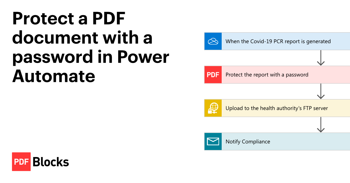 Protect a PDF document with a password in Power Automate