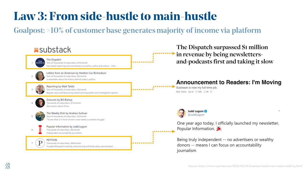 Law 3: From side hustle to main hustle