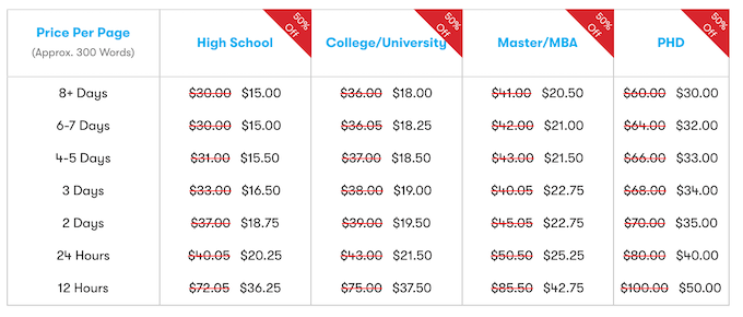 myperfectwords.com pricing table