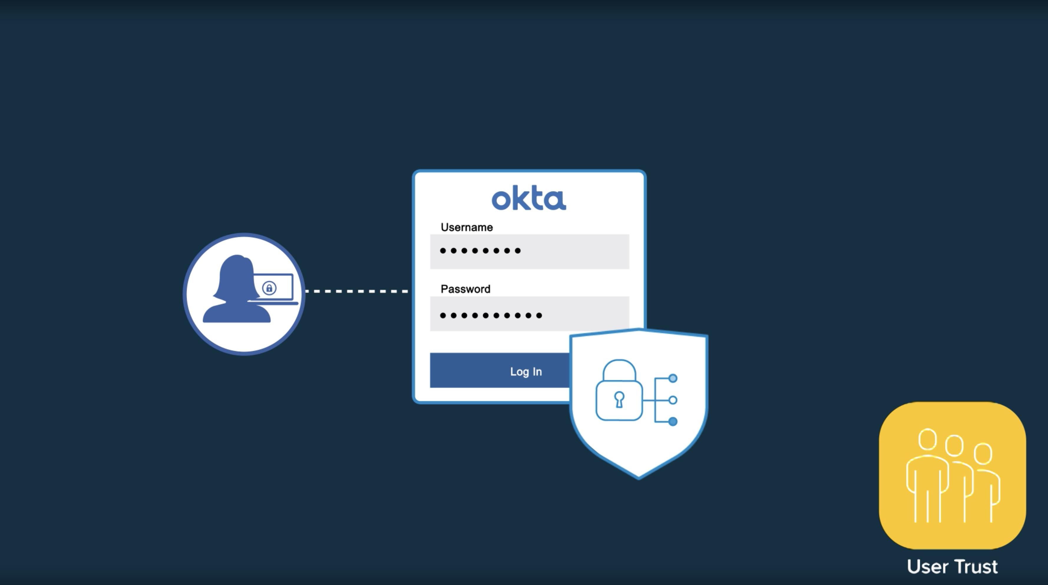 Okta secured