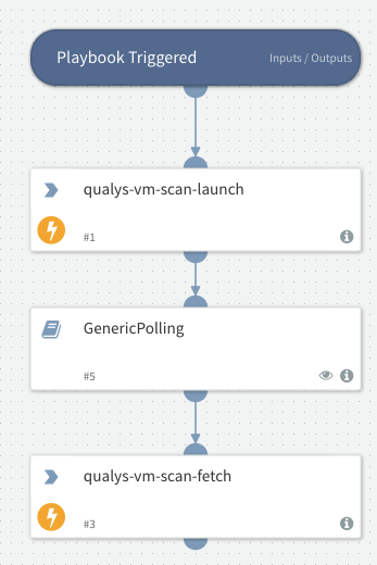 Launch And Fetch VM Scan - Qualys
