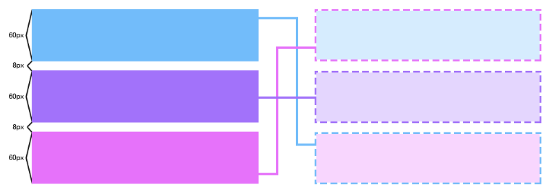 Three colored rectangles that have been reordered