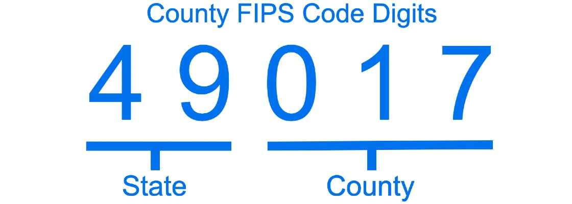 County FIPS Codes