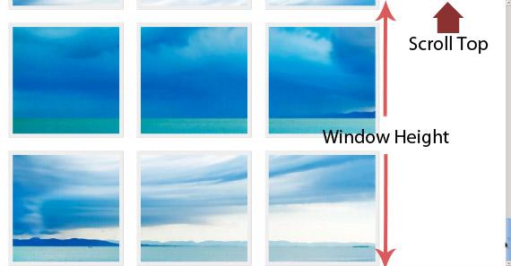 scrolltop et windowheight expliqués