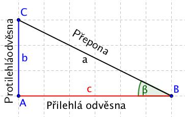 Trojúhelník s vyznačenými odvěsnami