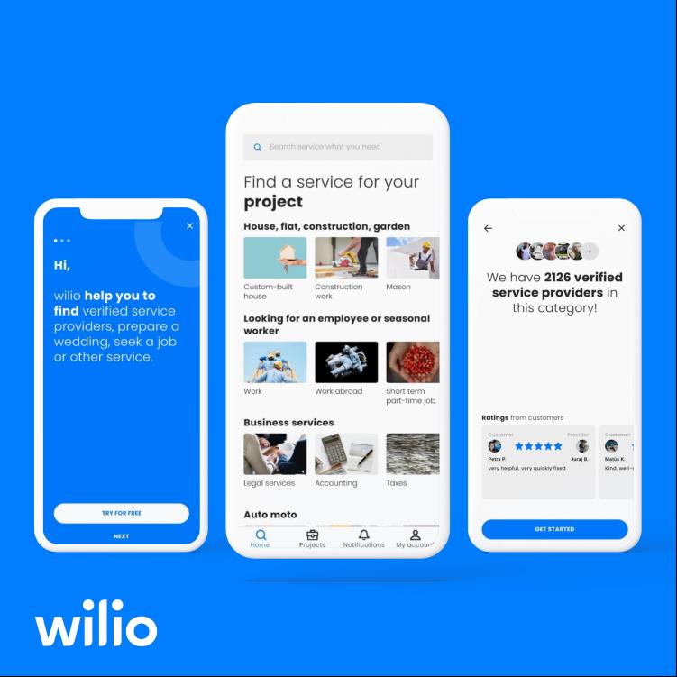 Wilio case study