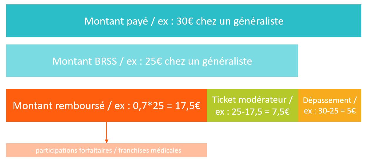 ex_montants_sdv