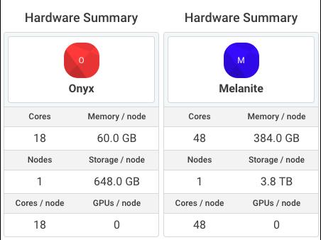 Hardware Summary
