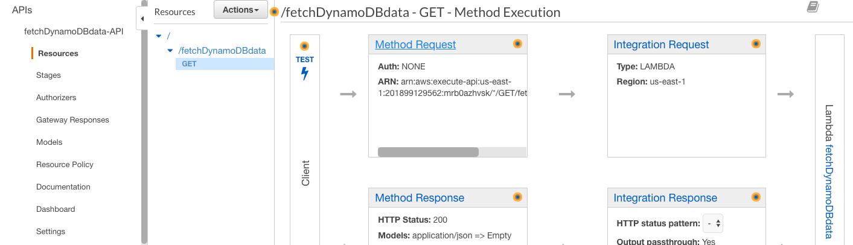 Adding API Key to API