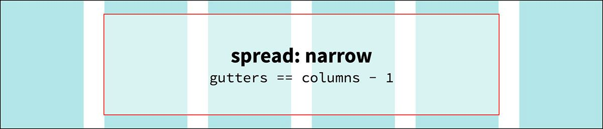 spread: narrow
