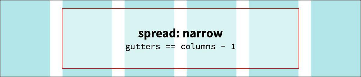 spread: narrow
