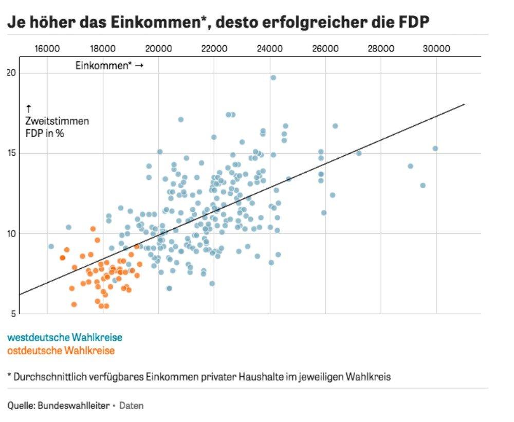 zeit election analysis