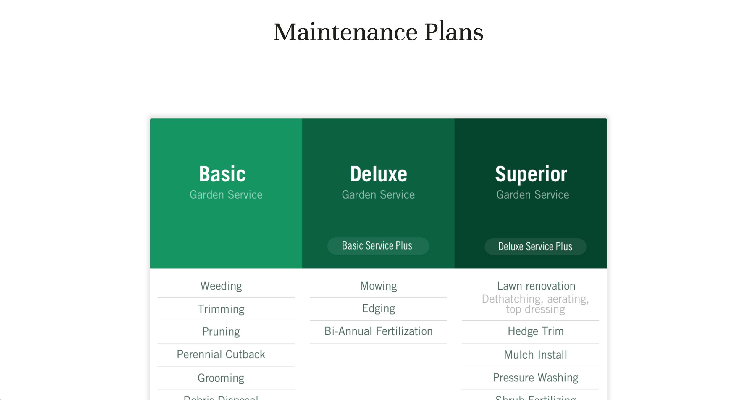 Superior Gardening Service Plans