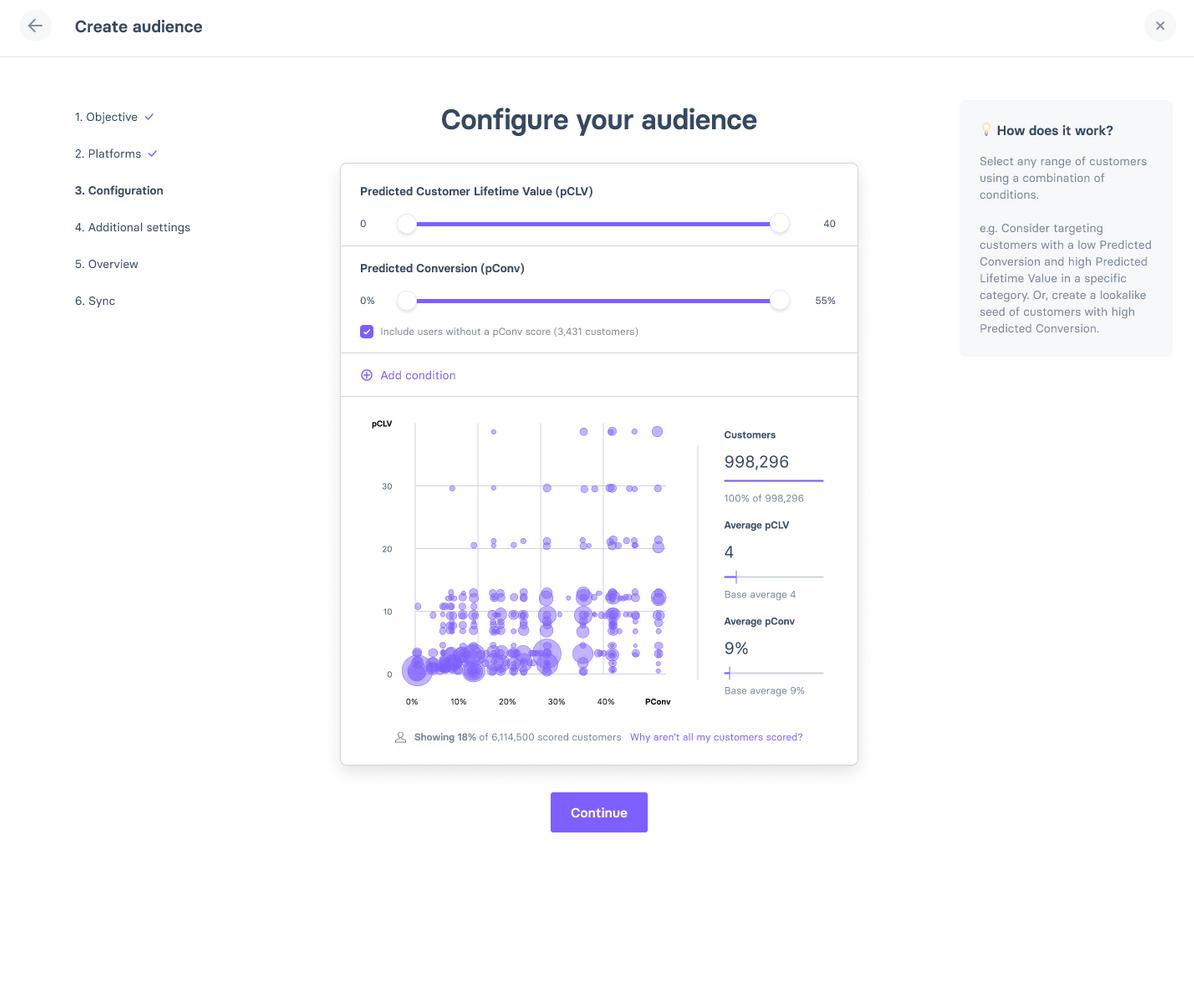 Custom-Audiences-Configure