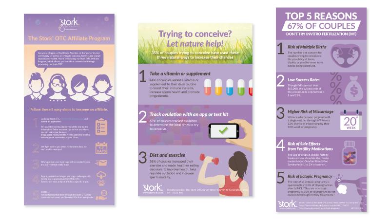 The Stork OTC Infographics