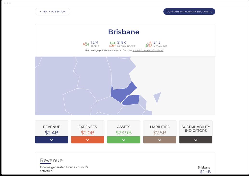 Brisbane LGA