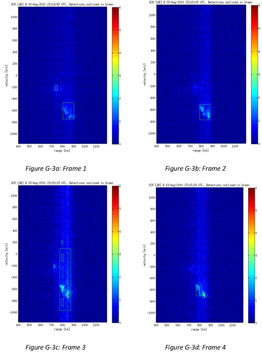 Range velocity map passive hitchhiker radar with ionospheric turbulence detections.