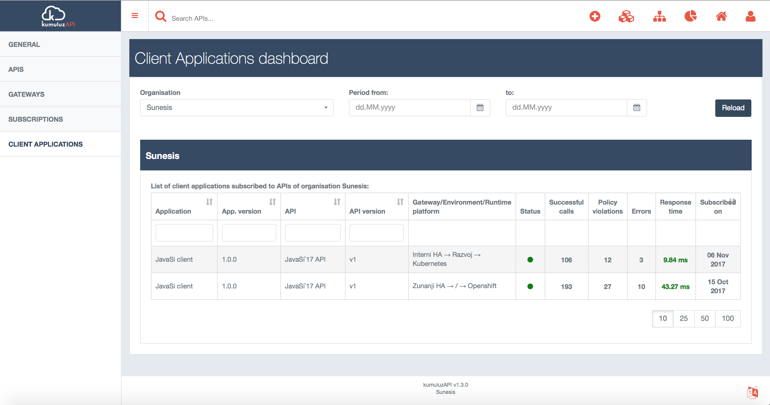 Client applications dashboard