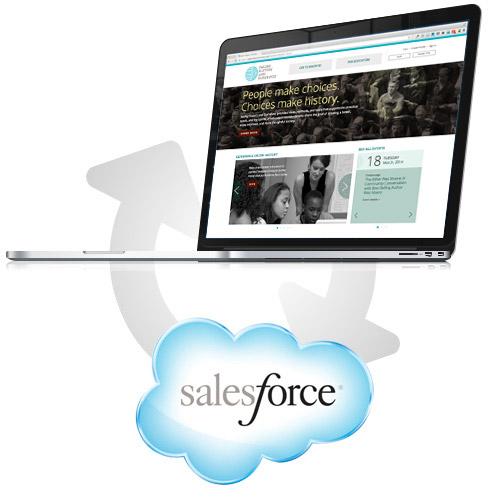 Salesforce integration image