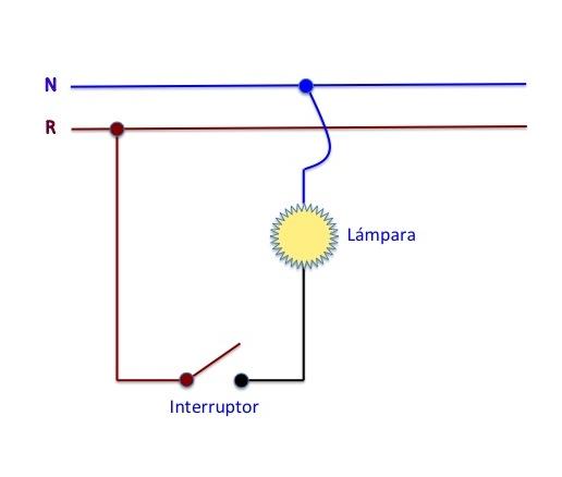 El funcionamiento de IoT es similar a como funciona una llave de luz