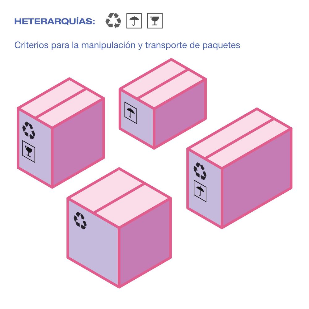 Ejemplo de eterarquía: criterios para la manipulación y transporte de paquetería (sistema de símbolos)