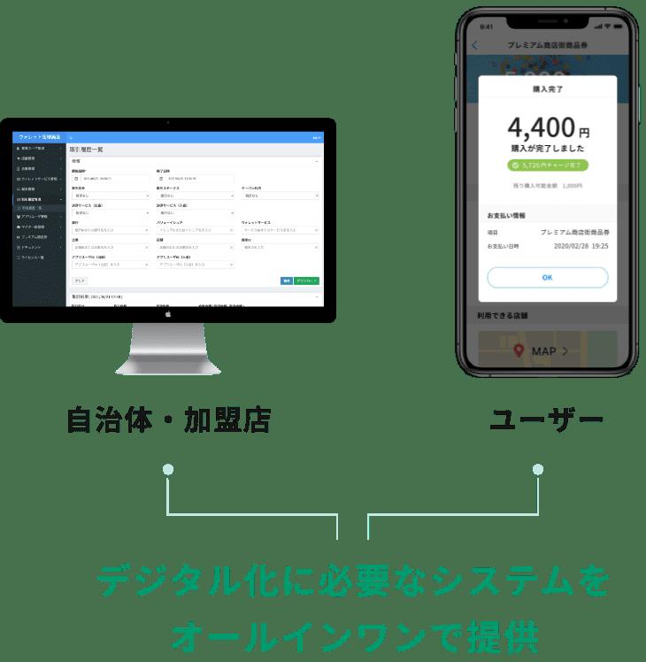 device_02