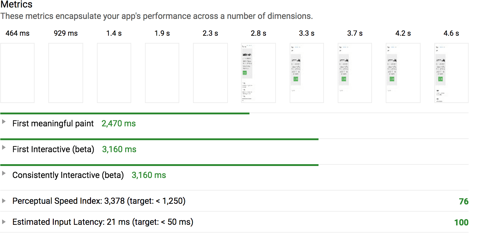Base performance before critical CSS