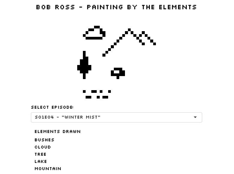 Bob Ross App