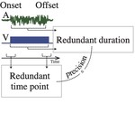 The duration of uncertain times: Audiovisual information about intervals is integrated in a statistically optimal fashion