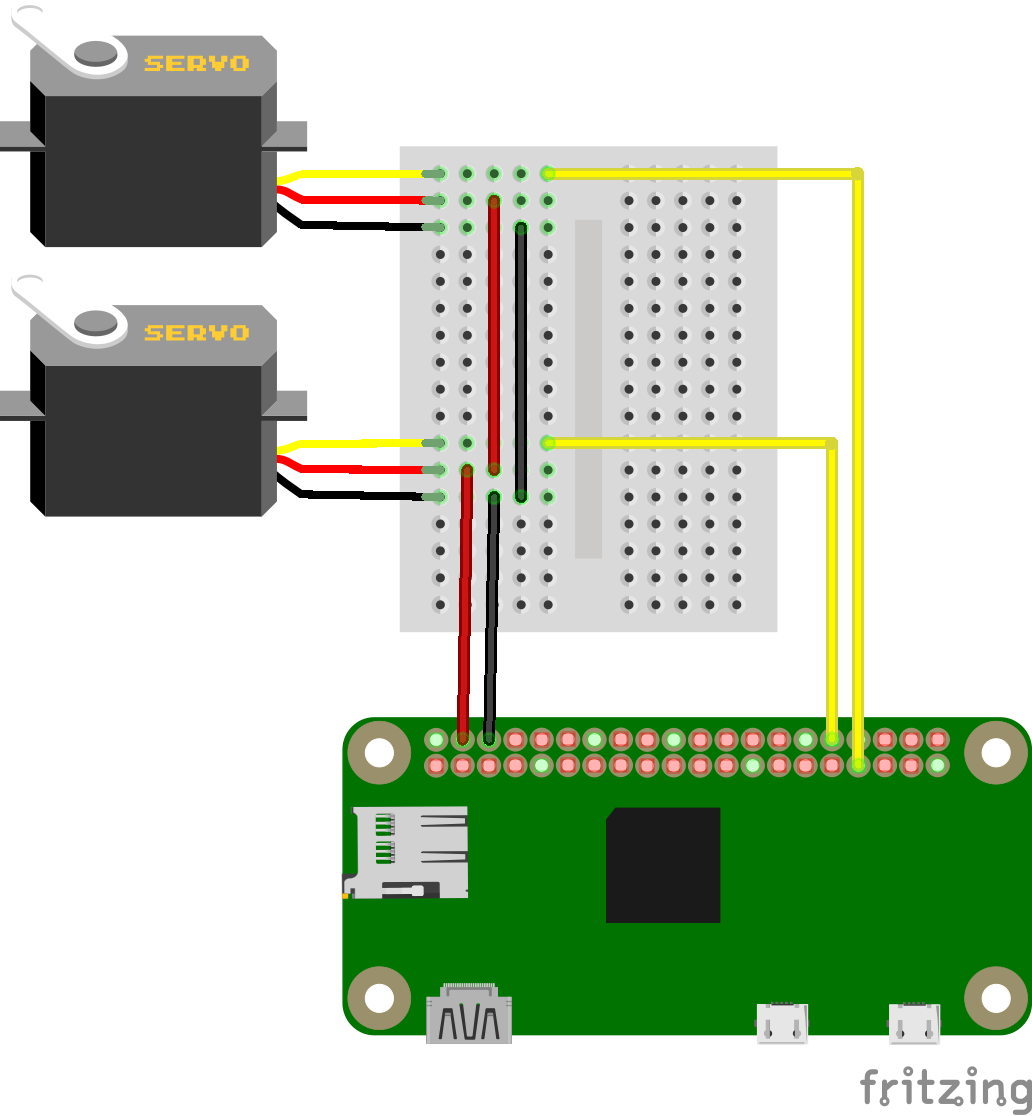 Servos connected to the pi