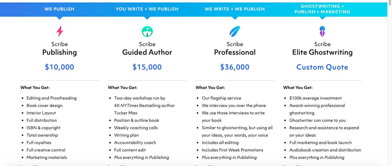 Scribewriting.com
