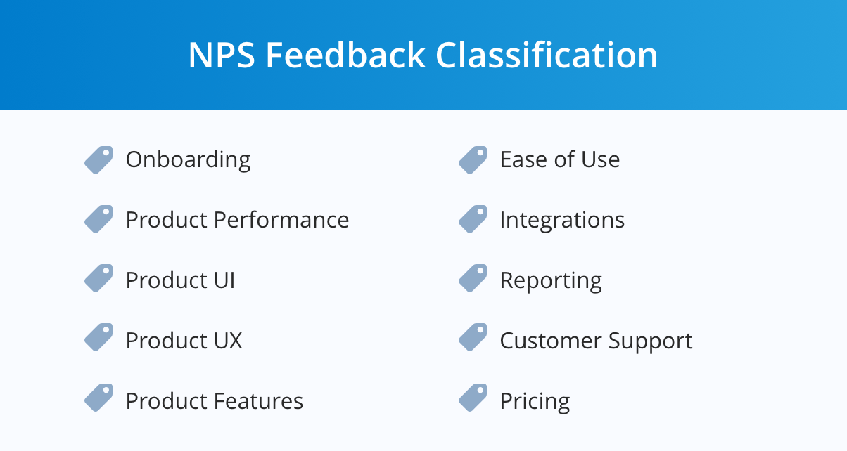 Tags used by Retently to tag NPS feedback
