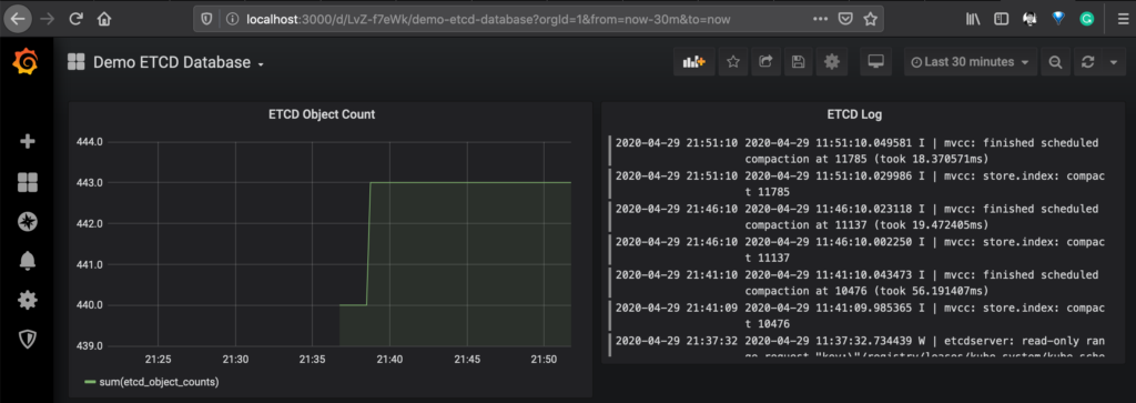sample dashboard showing the data from Prometheus for ETCD metrics and Loki for ETCD pod logs.