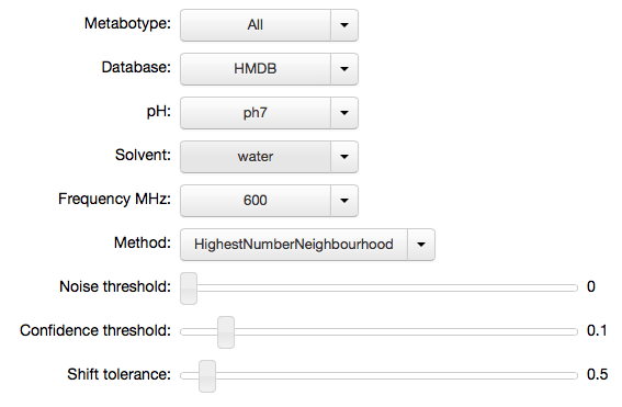 Metabohunter IPython notebook interface