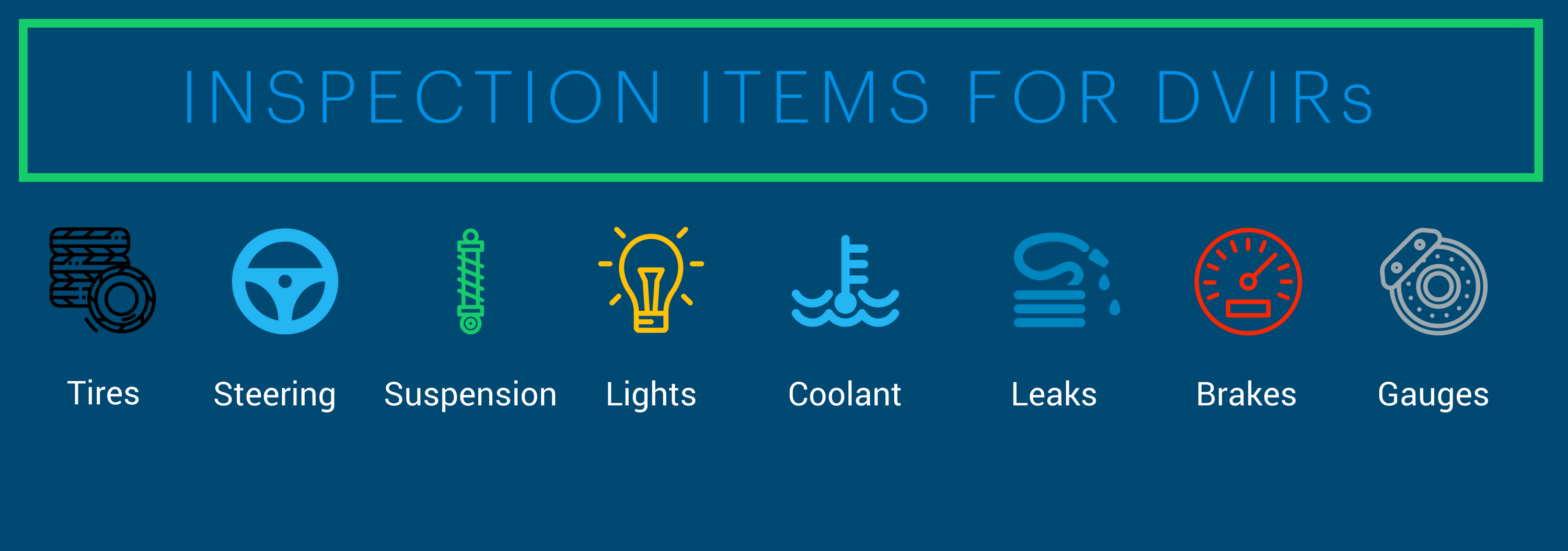 inspection-items-infographic