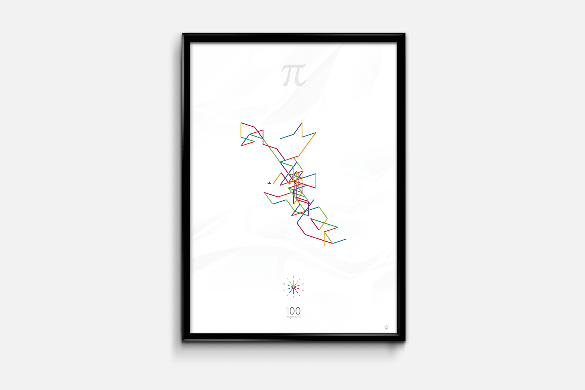 The poster of the first 100 digits of pi