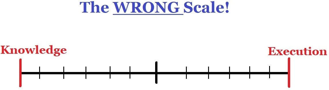The Wrong Scale: Knowledge And Execution