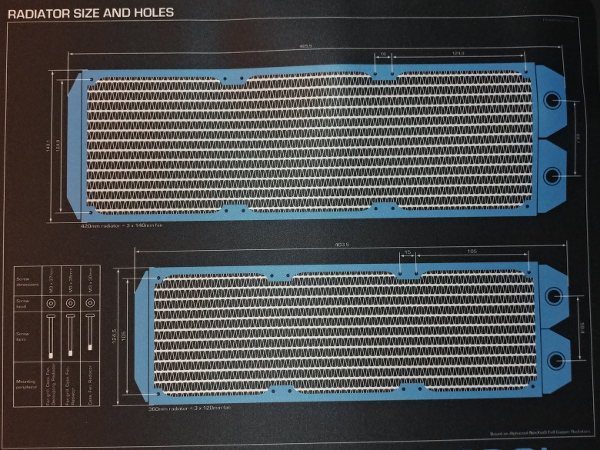 Radiator Size and Holes