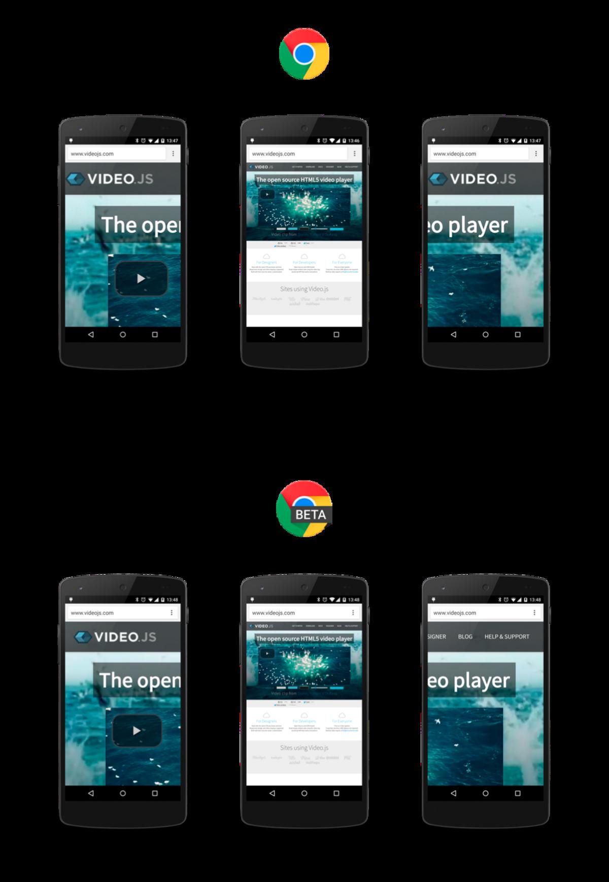 Example of Virtual Viewport