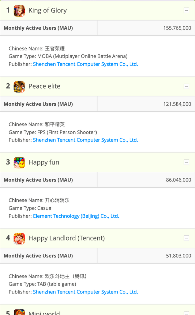 Screenshot of the AppInChina mobile game index