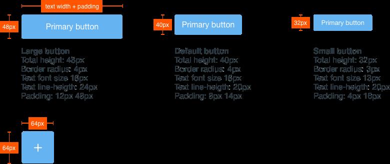 button attributtes