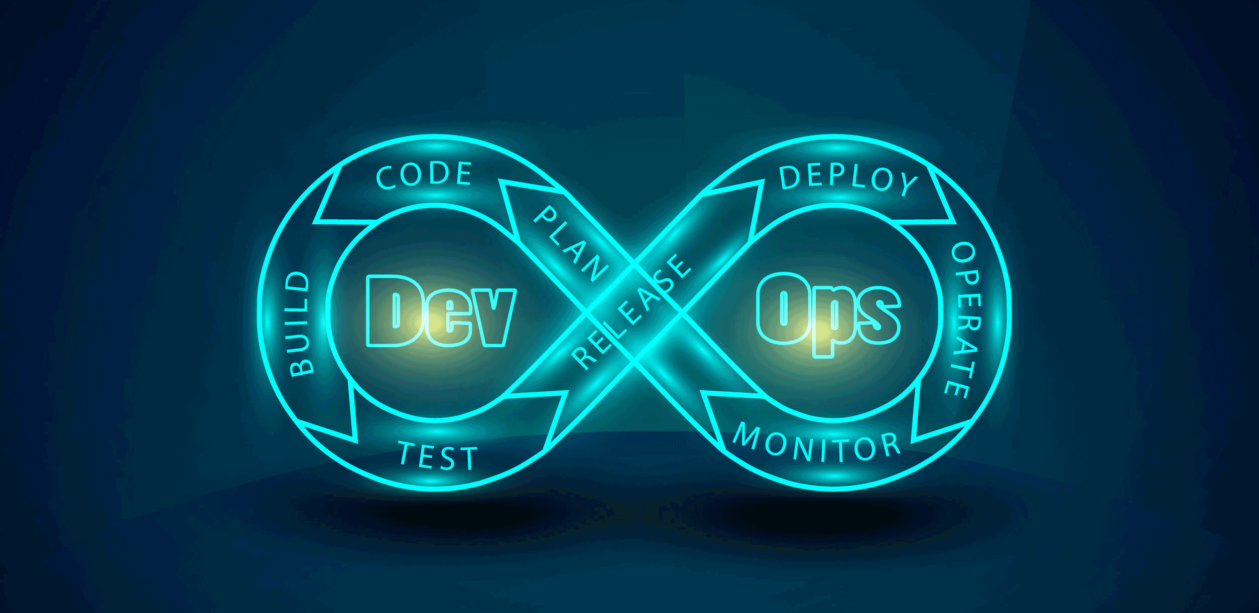 All Aboard the DevOps SHIP