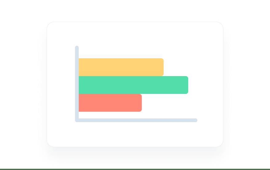Bar graph example.