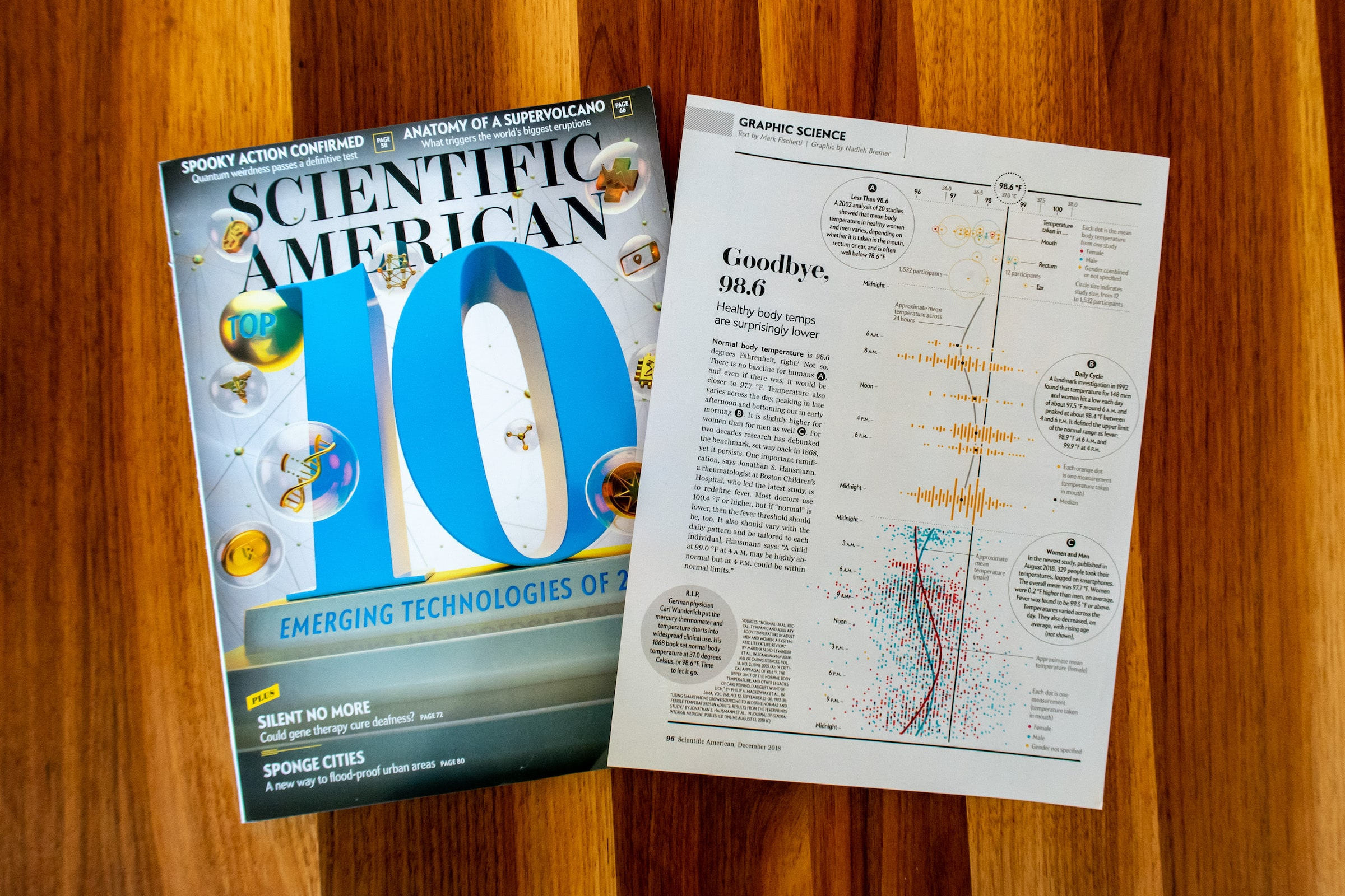 The Graphic Science page together with the front of the magazine