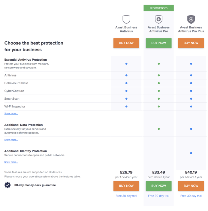 Avast business pricing