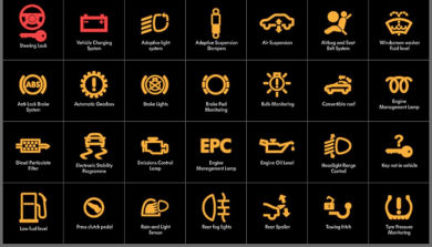 Diagram of car warning lights
