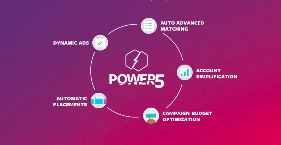 Facebook Power 5 method consists of five tactics